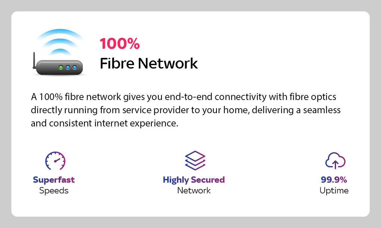 High Speed Internet Connection Best Broadband Plans Tata Sky Broadband